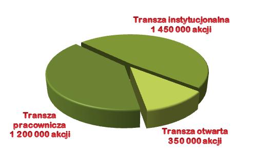 transze1